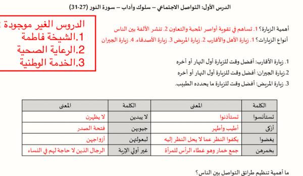 تلخيص تربية إسلامية للصف الثاني عشر