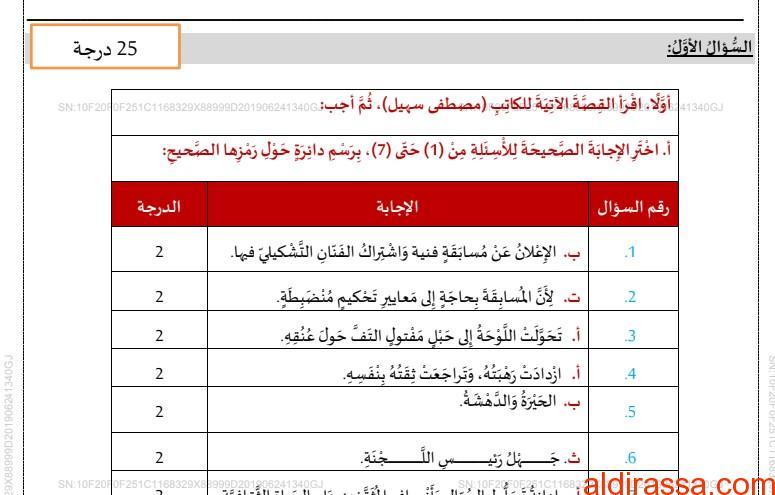حلول امتحان لغة عربية 2019 الصف العاشر الفصل الثالث