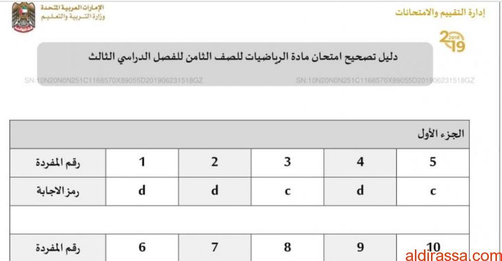 دليل تصحيح الامتحان 2019 رياضيات الصف الثامن الفصل الثالث