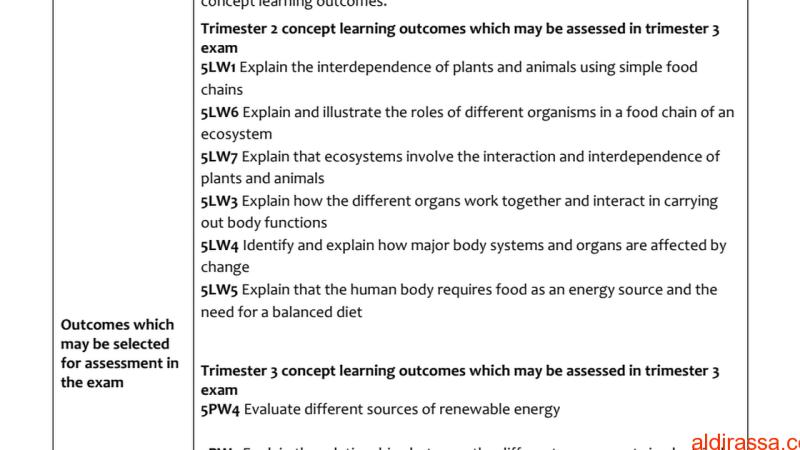 مثال عن امتحان علوم الصف الخامس الفصل الثالث