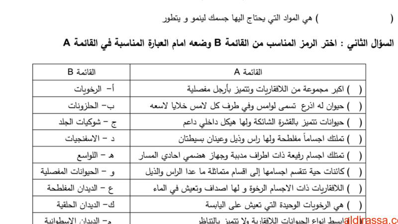 مراجعة للوحدة الثانية علوم الفصل الاول الصف الرابع
