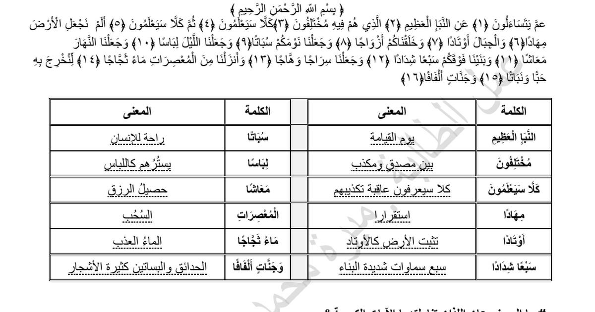 ملخص الوحدة الخامسة التربية الاسلامية الصف الخامس الفصل الثالث
