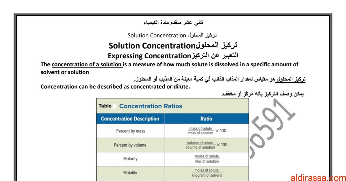 ملخص تركيز المحلول كيمياء الصف الثانى عشر متقدم الفصل الاول