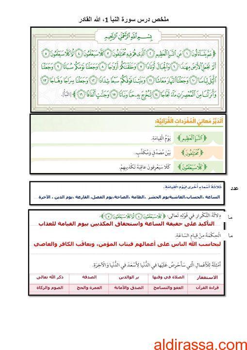 ملخص درس سورة النبأ تربية إسلامية الصف الخامس الفصل الثالث