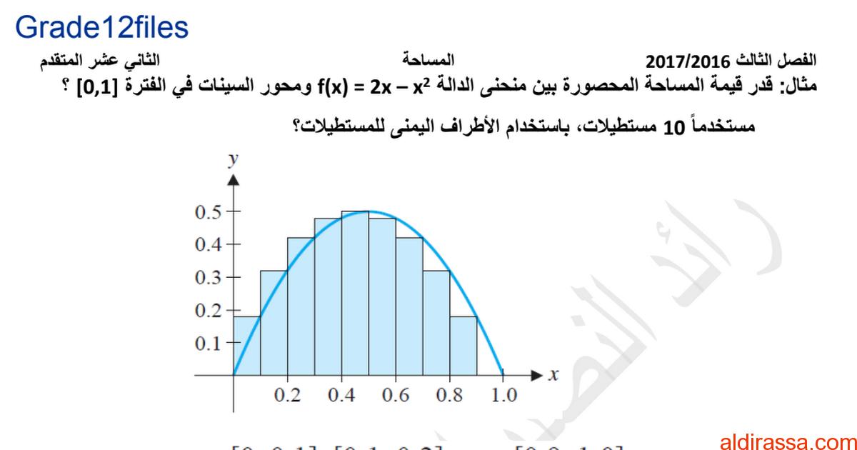 ملزمة تطبيقات التكامل رياضيات الصف الثانى عشر متقدم الفصل الثالث