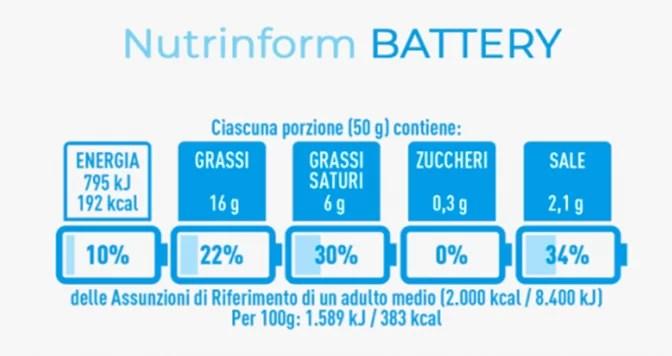 nutriform battery
