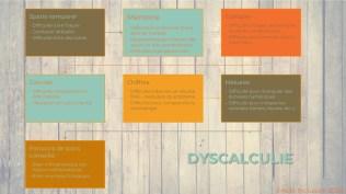 Dyscalculie 2-2