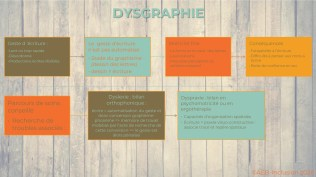 Dysgraphie 2-2