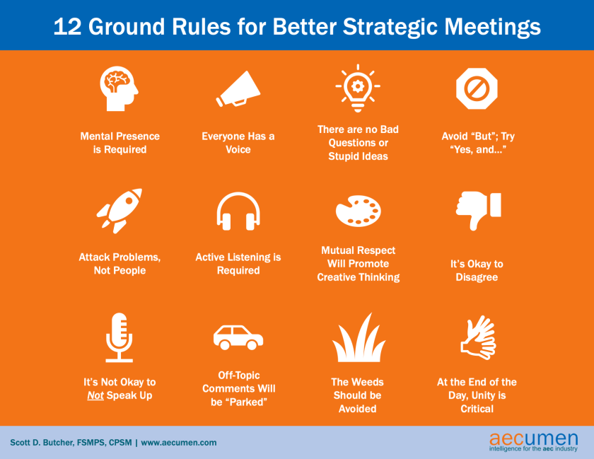 12 Ground Rules for Better Strategic Meetings