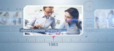 History Corporate Timeline