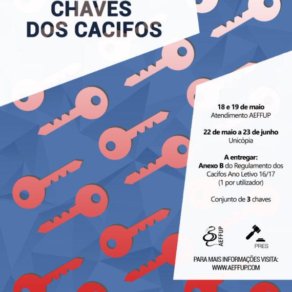 Devolução Chaves Cacifos