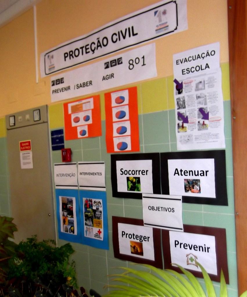 Visão geral dos cartazes sobre a Proteção civil