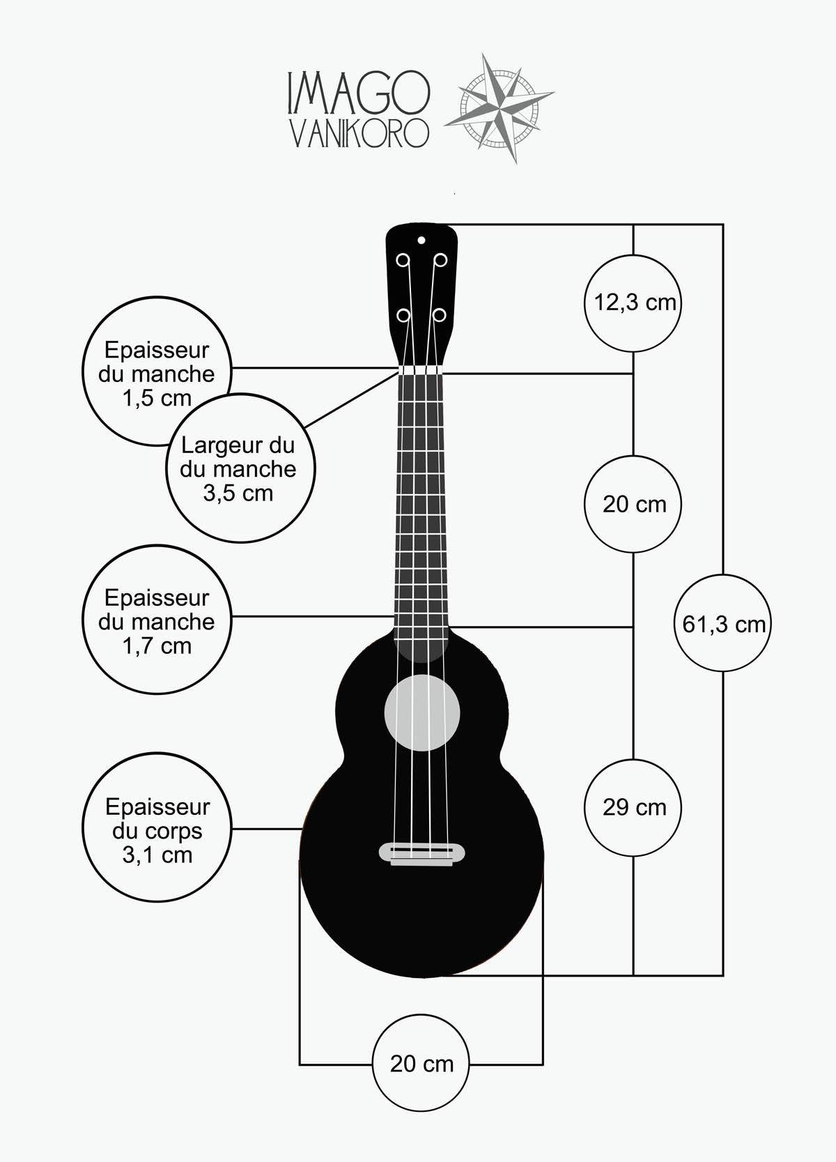 Guitare Classique Dimensions