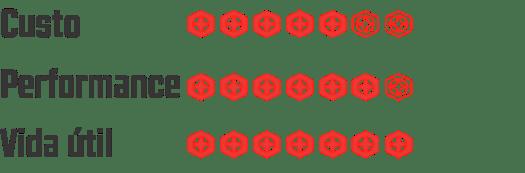 Disco Flap Extreme - Misto Lixa Zircônio e Lixa Cerâmico