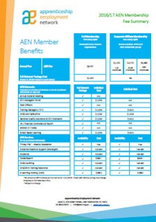 AEN Fees and Application Form