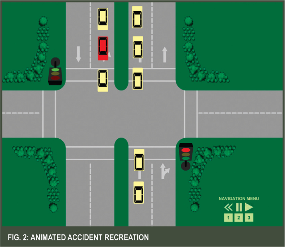 Courtroom trial graphic design: accident recreation