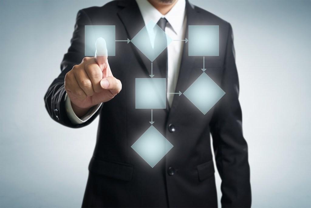 internal business workflows