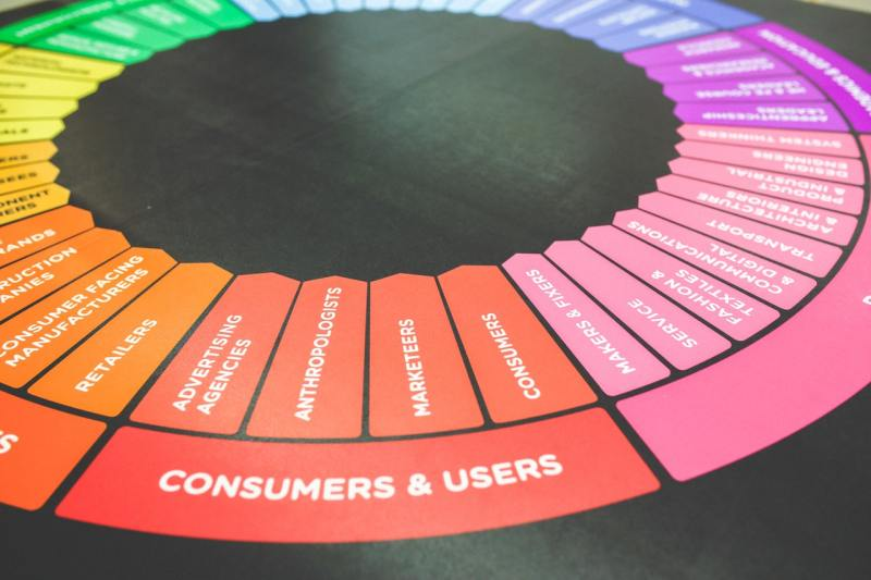 customer and markets color wheel