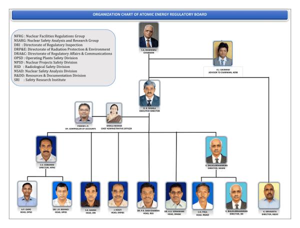 Organisation Chart | AERB - Atomic Energy Regulatory Board