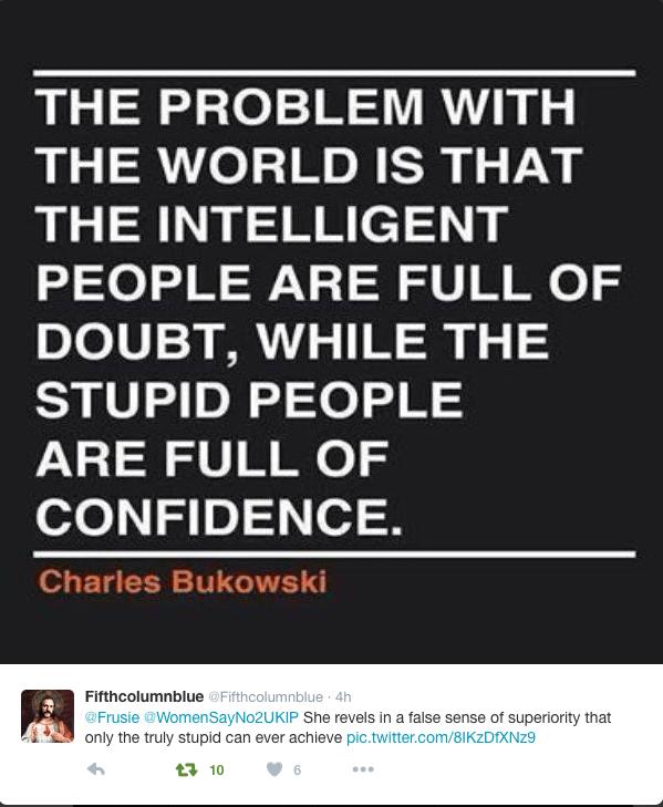 Intelligence Versus Confidence?