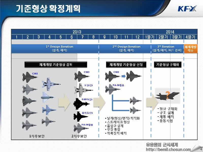South Korea's KF-X Still Treading Water