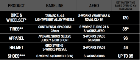 5_Min_Aero_Performance_pdf__page_11_of_26_