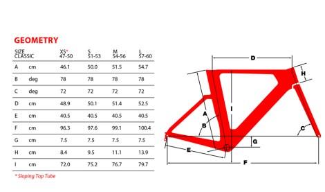 950x560_Geometrie_E117TriPlus