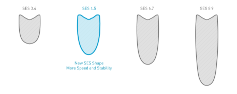 ses-new-aero-profile[1]