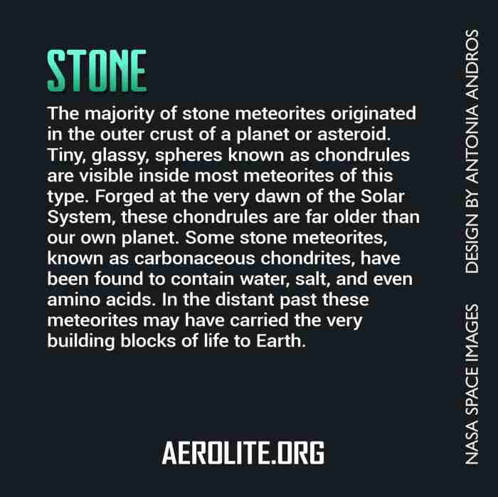 Stone Membrane Box Back