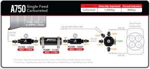 In Line Fuel Pump Diagrams – Aeromotive, Inc