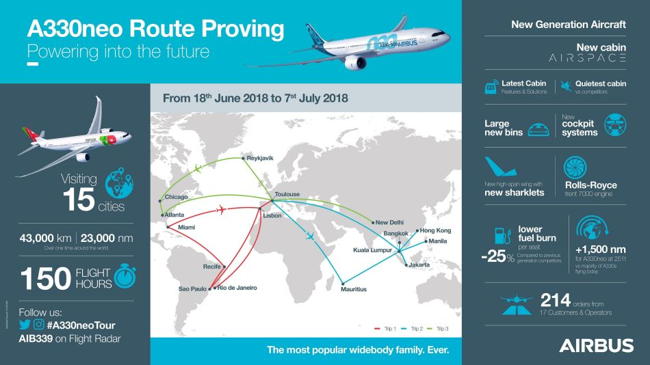 Infographics-A330neo-Demonstration-Tour