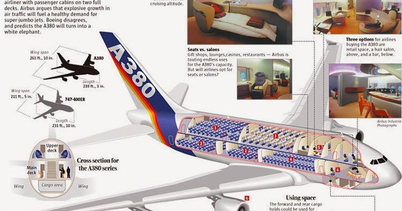 AIRBUS_A380_CUTAWAY_INTERIOR_EXTERIOR_VIEW
