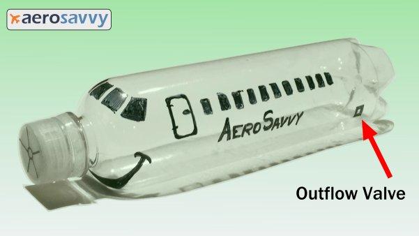 Aircraft Pressurization - Soda Bottle - Aerosavvy