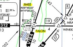 Jimmy Fallon Navigation Names