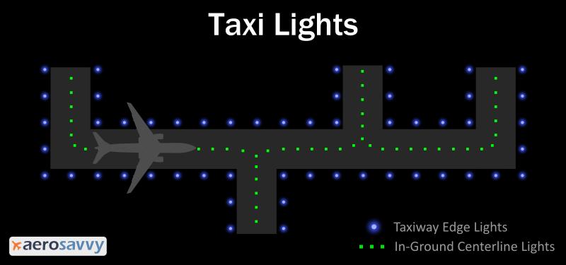 Taxi Lights - Airport Lights - AeroSavvy