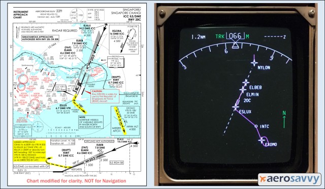 AeroSavvy - TOGA Party: How Go-Arounds Work Go-around