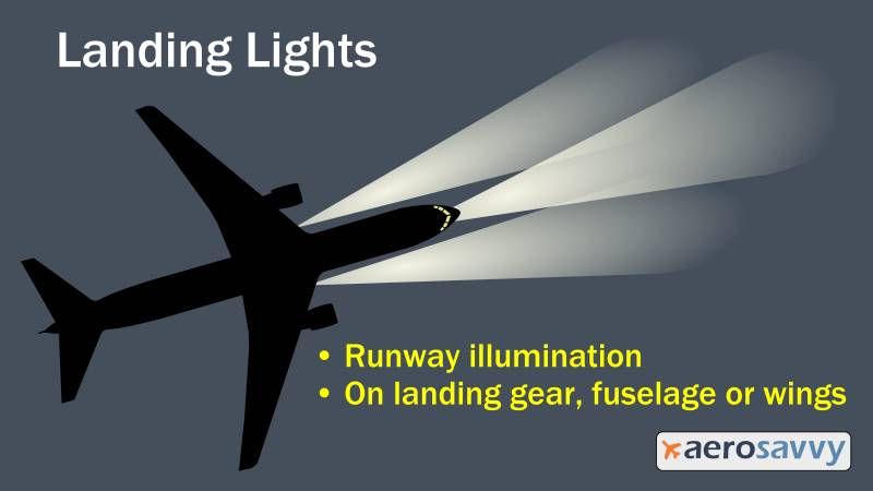 Landing lights - Savvy Passenger Guide to Airplane Lights- AeroSavvy