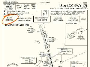 Louisville approach chart showing Data Link ATIS - Aerosavvy