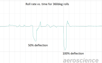 roll_rate