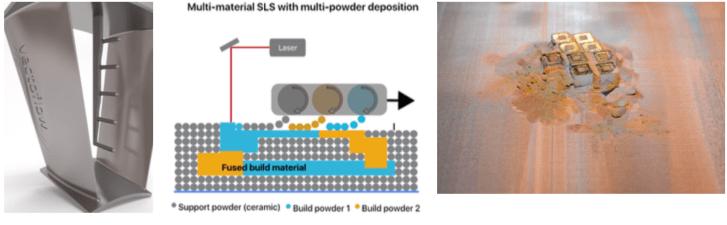 Aerosint powder deposition