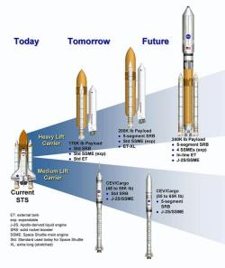 Shuttle Boosters