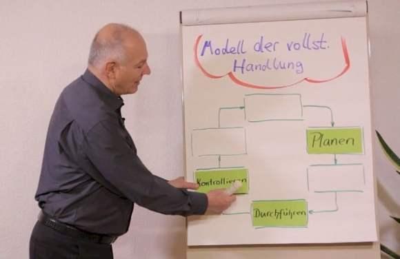 Trainer am FlipChart: Die für das Modell der vollständigen Handlung hier noch fehlenden Begriffe sind 'Informieren', 'Entscheiden' und 'Bewerten':