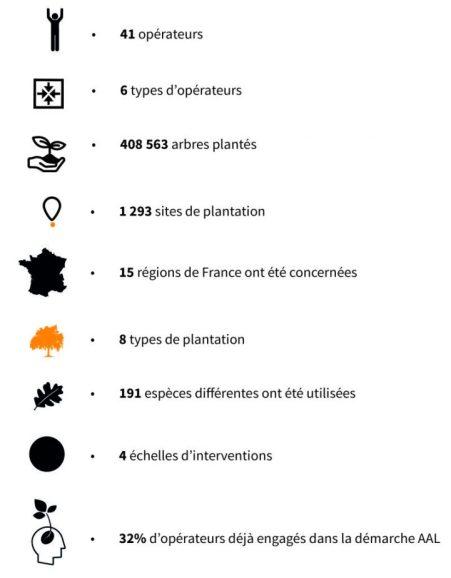 résumé en chiffre programme 2014-15-01