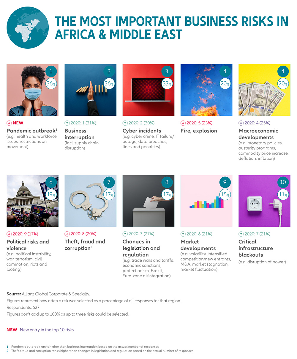 Allianz-Africa-Middle East_1000px