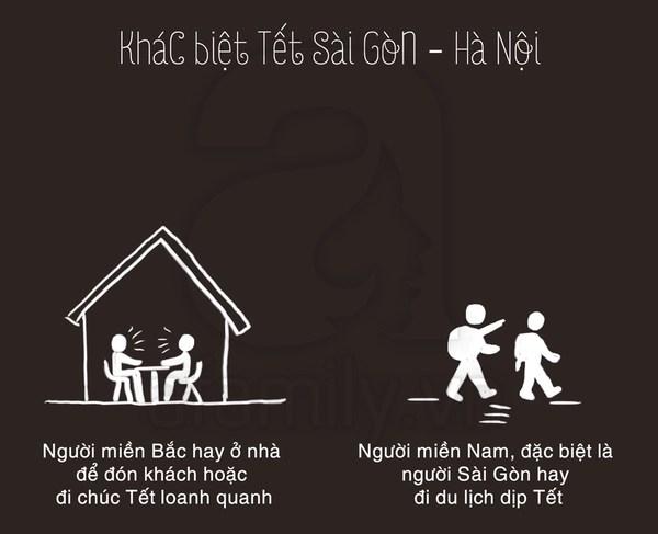 Khám phá những điểm khác biệt giữa ngày Tết ở Sài Gòn - Hà Nội 11