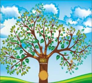familytree5-300x270 أسماء المتزوجات من بنات افيان إلى خارج البلدة   شجرة آفيان