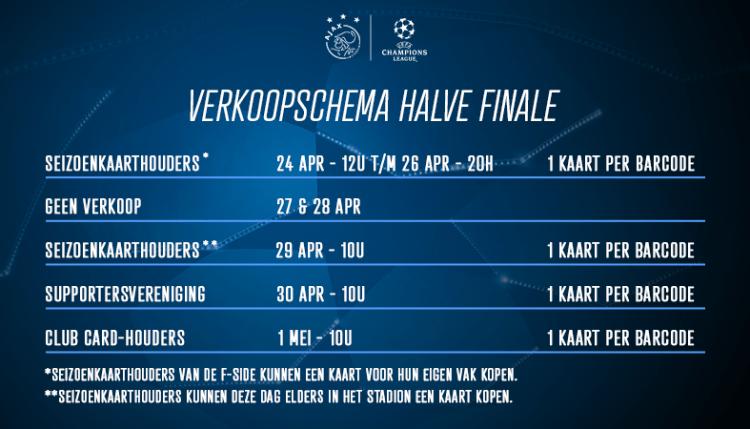 Informatie kaartverkoop halve finale Champions League