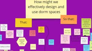 A picture of Miro brainstorming board with sticky notes questioning how to effectively design and use dorm spaces.