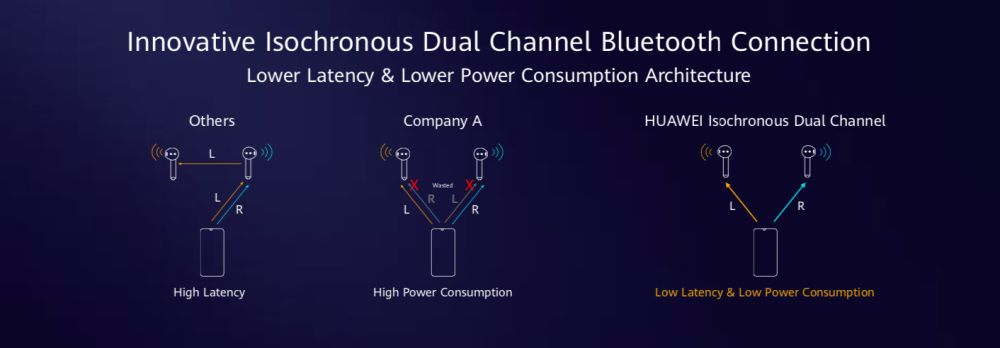 kirin-a1-chip devices-2
