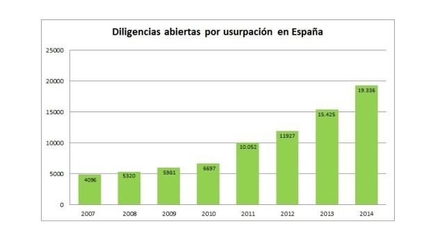 DatosUsuracionEspaña